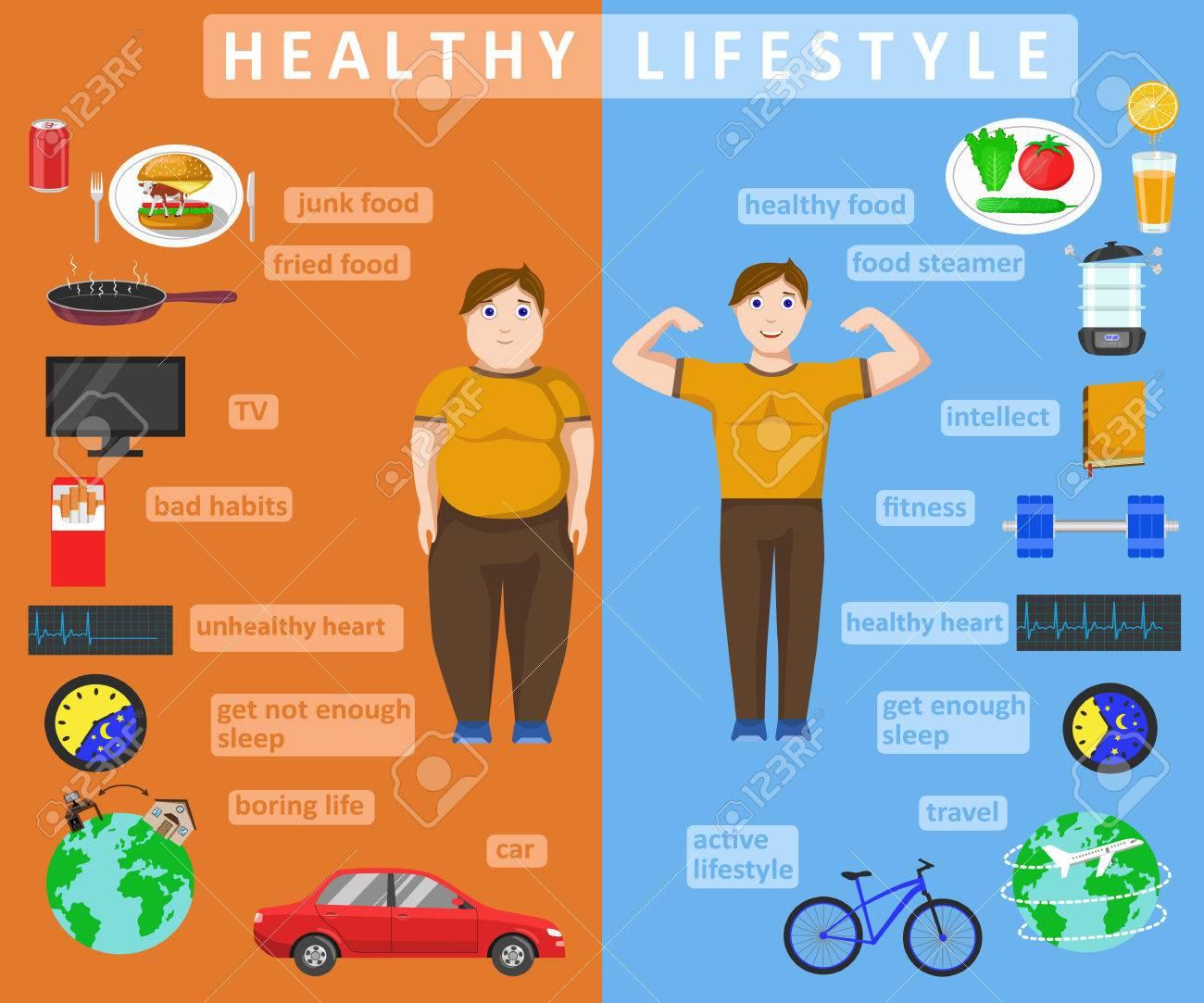 lo que es saludable delgado