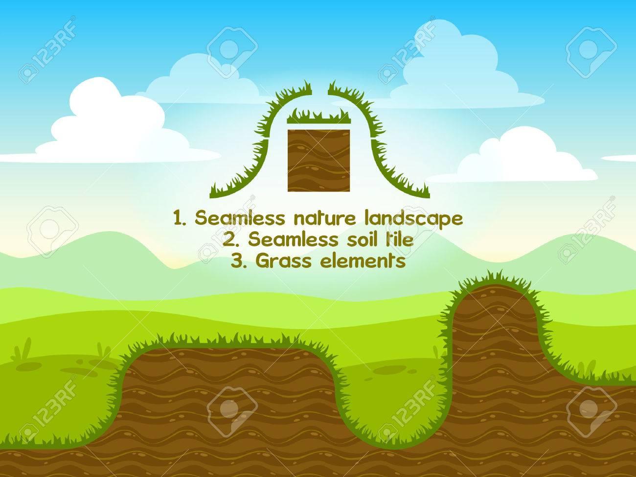 Senza soluzione di continuità natura con elementi di terreno