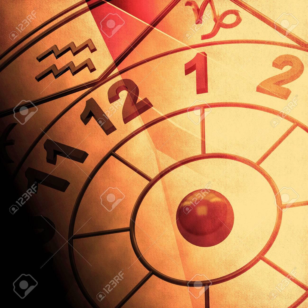 Zodiac Signs - New age horoscope