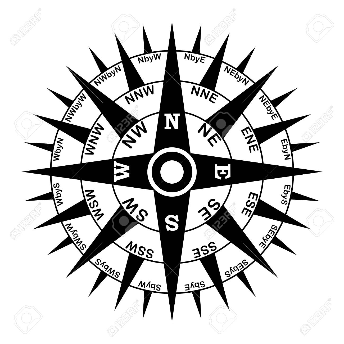 Compass Rose Compass Rose Marine Navigation Isolated Background