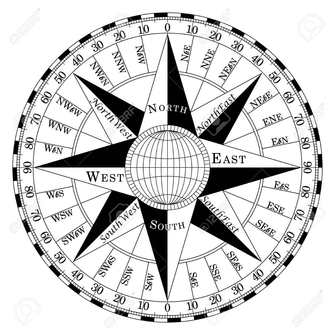 Compass Rose For Marine Or Nautical Navigation On A White Background Stock Vector