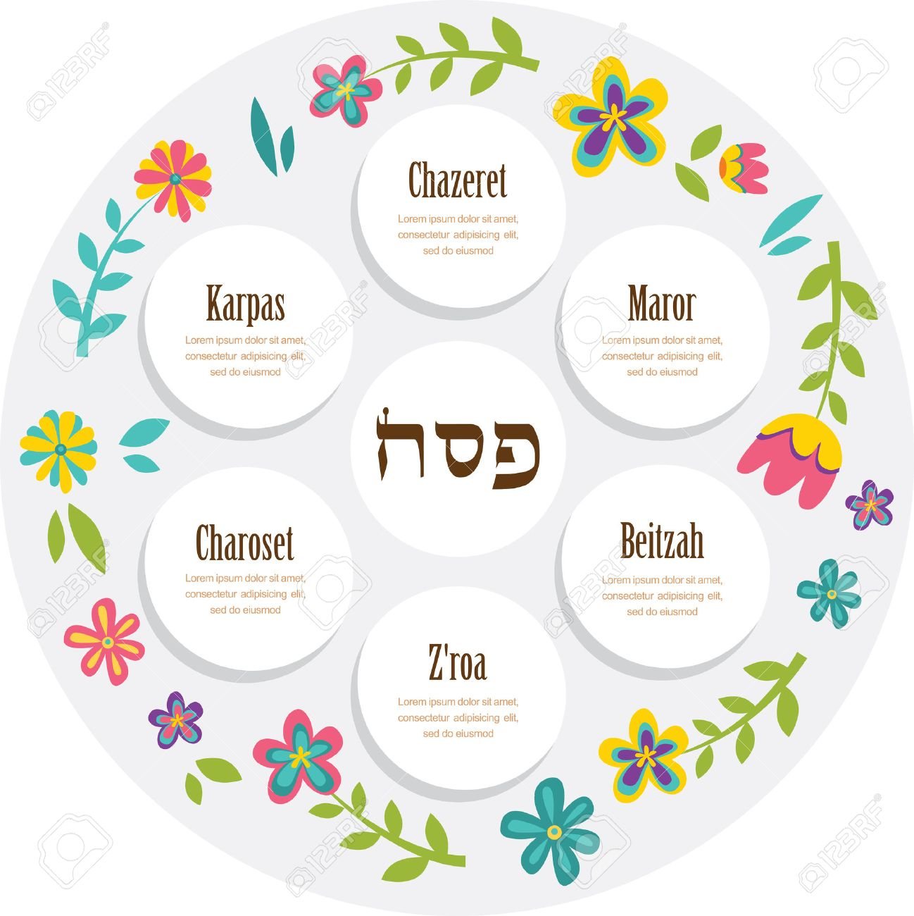 Passover seder plate with floral decoration vector illustration passover seder plate with floral decoration vector illustration stock vector 37185471 buycottarizona