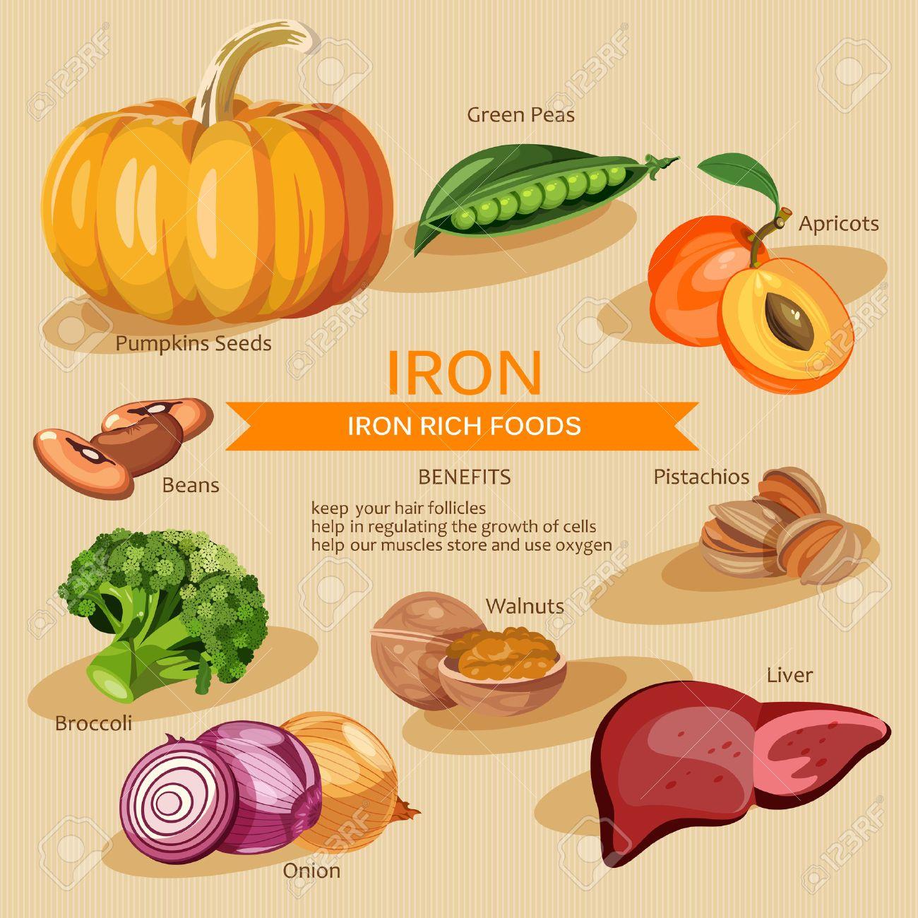alimentos que poseen vitaminas y minerales