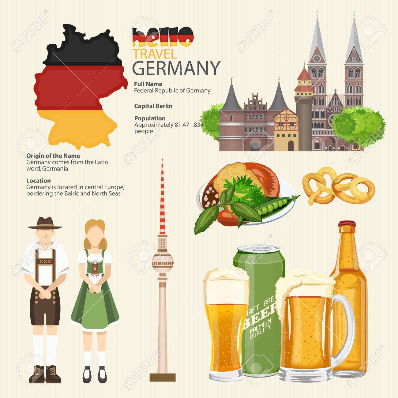 Germany travel poster. Infographic. Trip architecture concept. Touristic background with landmarks, castles, monuments, german cuisine, beer, sausage, pretzel. - 56672320