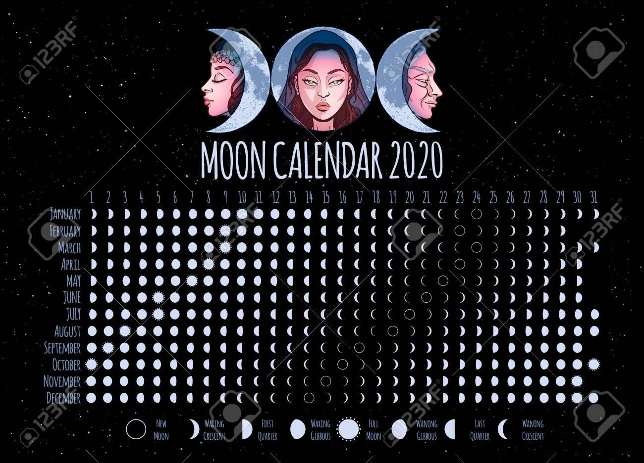 moon phase calendar 2020
