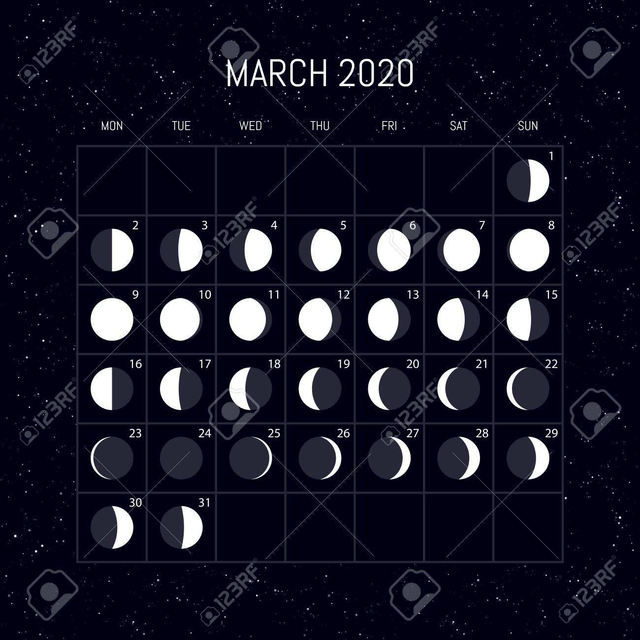 full moon astrology march 4 2020