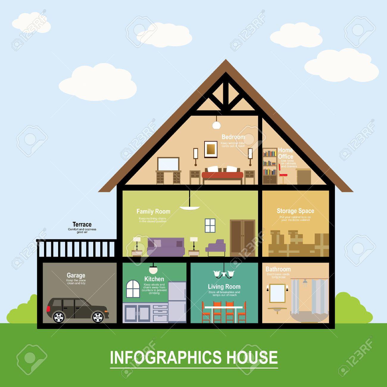 Modern House Template