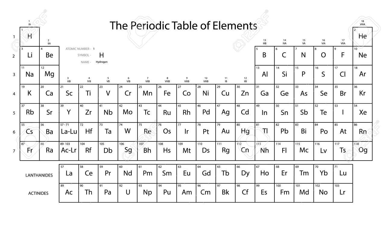 Periodic table of elements. Black and white colors. Vector illustration. - 113890373