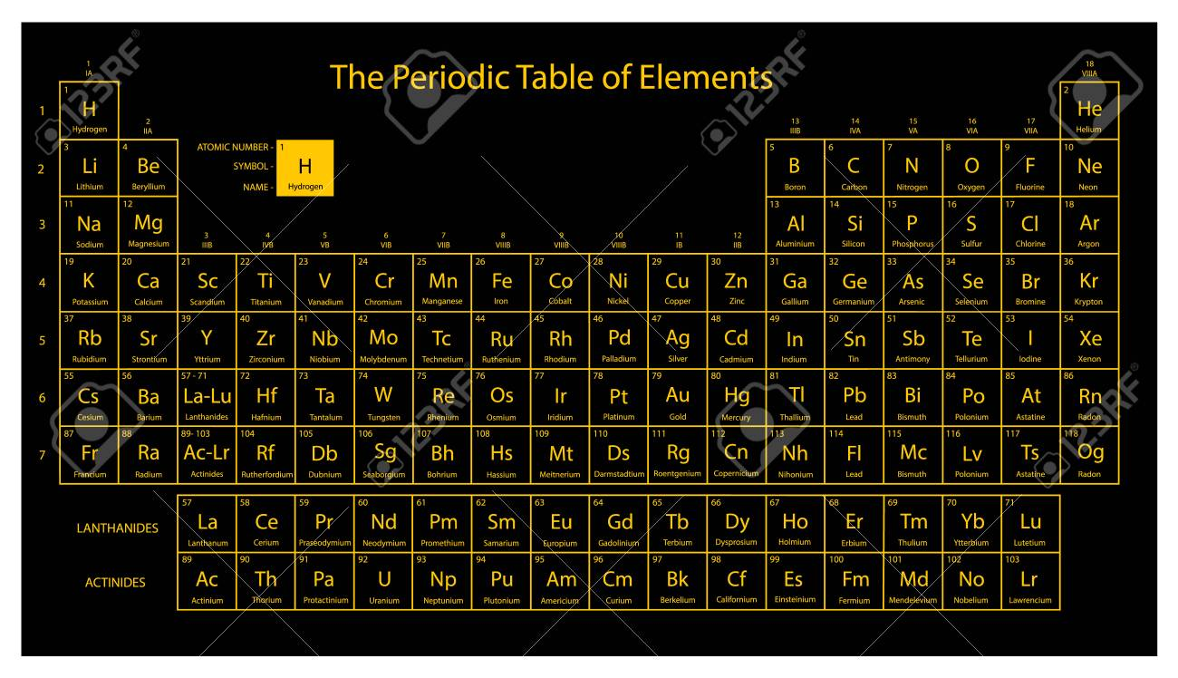 Periodic table of elements. Black and yellow colors. Vector illustration. - 114430654