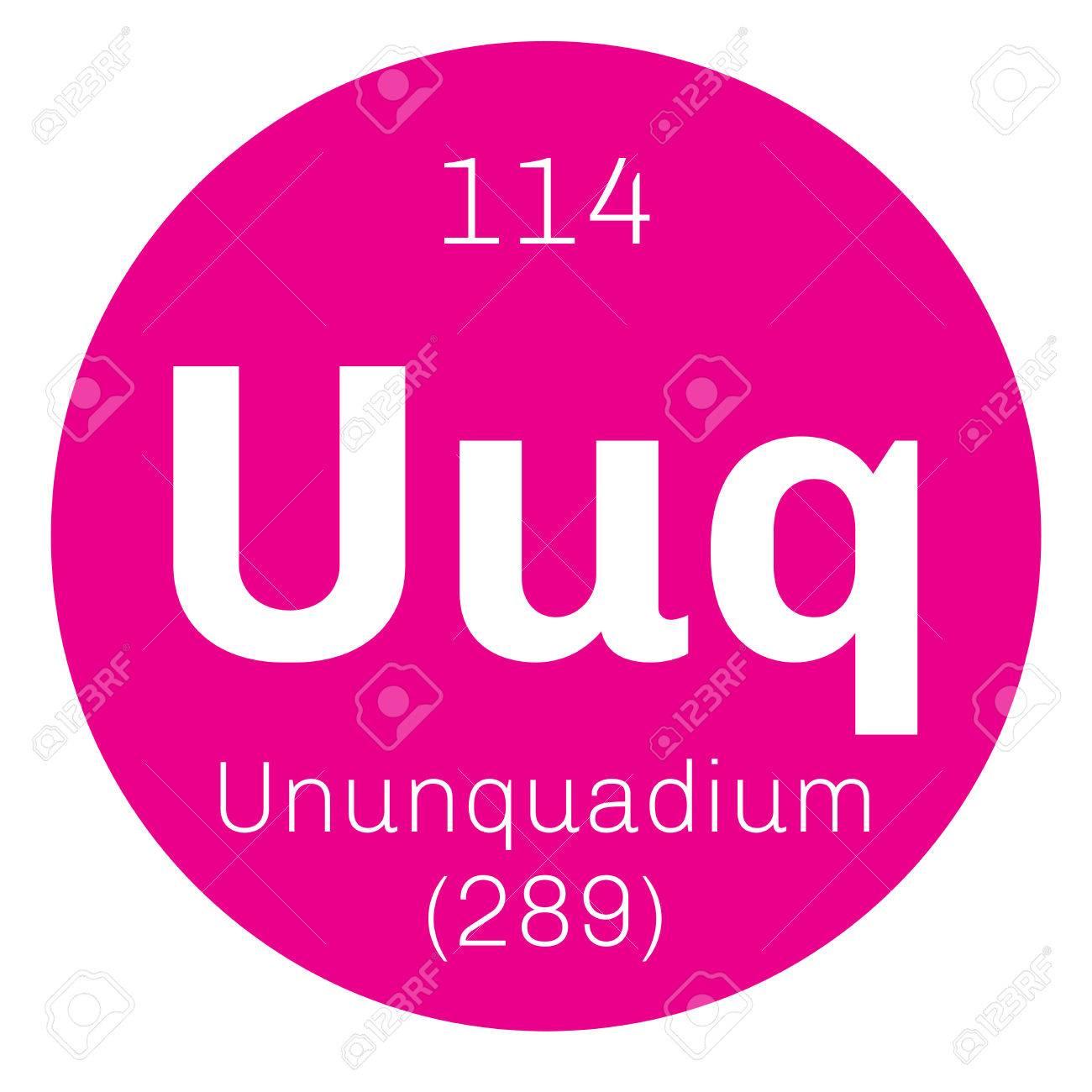 ununquadium chemical element science symbol chemistry colored icon with atomic number and atomic weight - Periodic Table Symbol Ununquadium