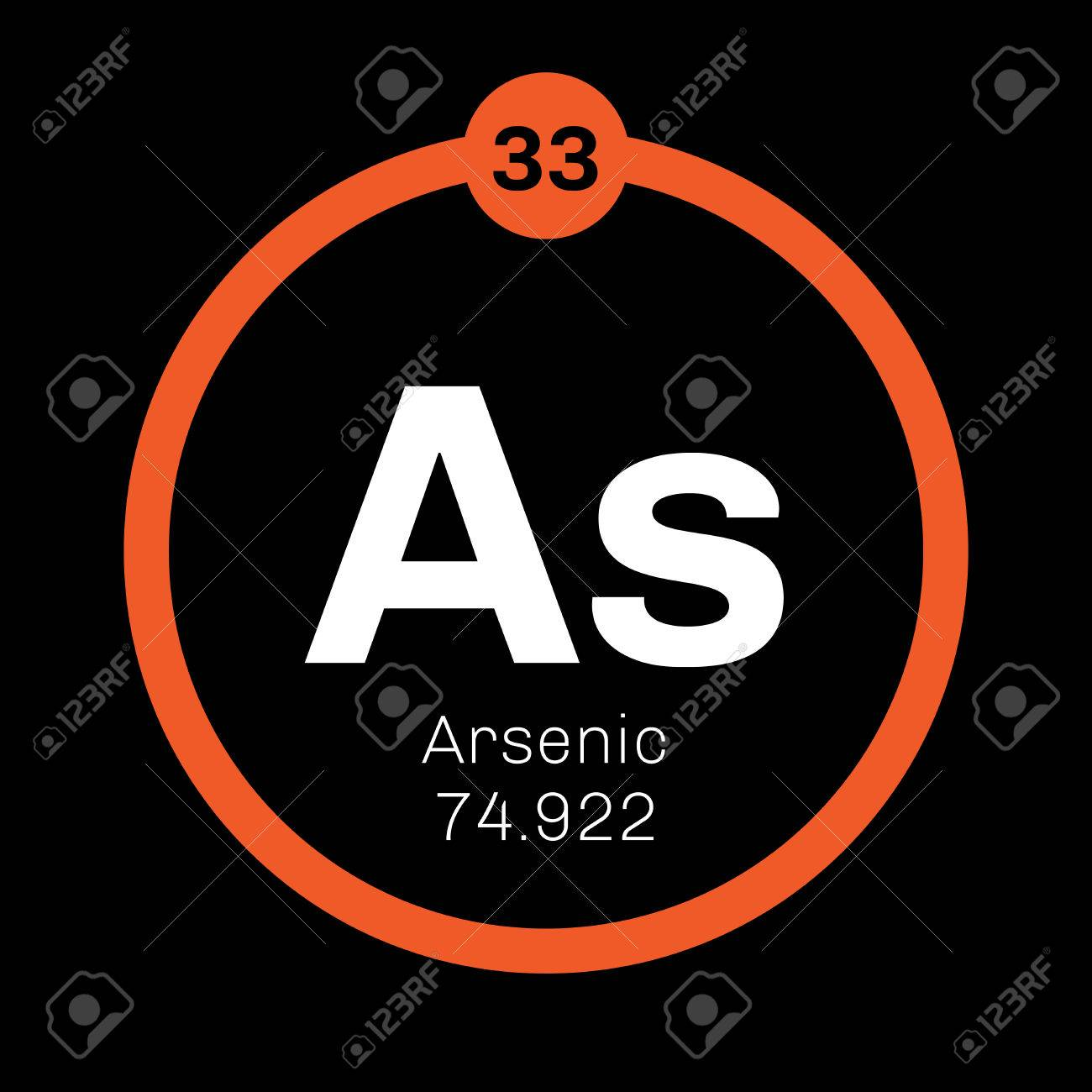 Arsenic chemical element arsenic is a metalloid colored icon arsenic chemical element arsenic is a metalloid colored icon with atomic number and atomic biocorpaavc Image collections