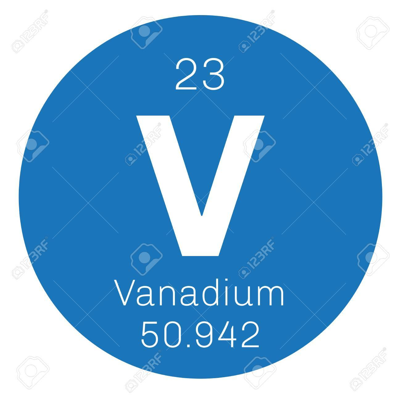 El vanadio elemento qumico metal de transicin icono de color con el vanadio elemento qumico metal de transicin icono de color con el nmero atmico urtaz Images