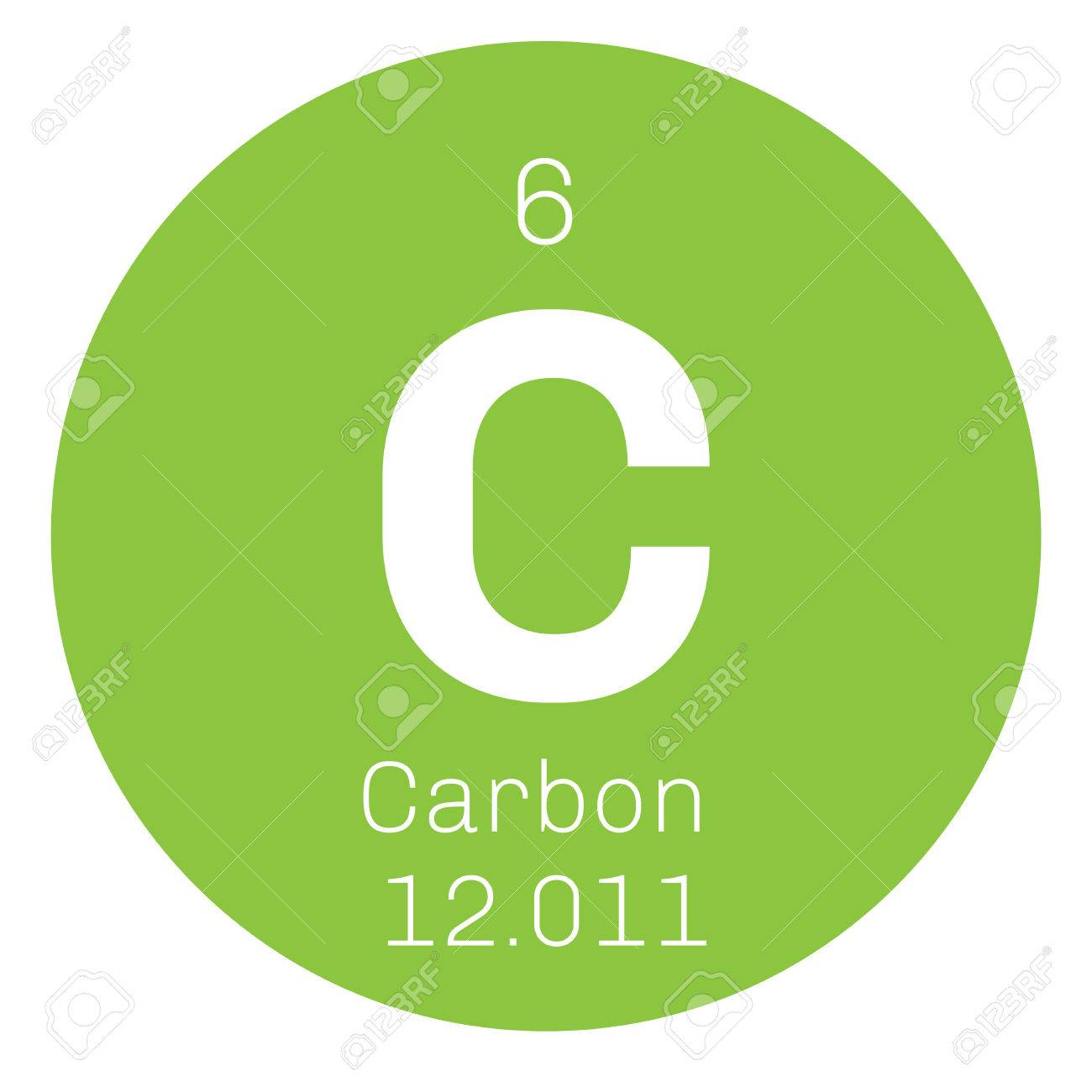 Carbon chemical element graphite and diamond colored icon with chemical element of periodic table carbon chemical element graphite and diamond colored icon with atomic number and atomic weight urtaz