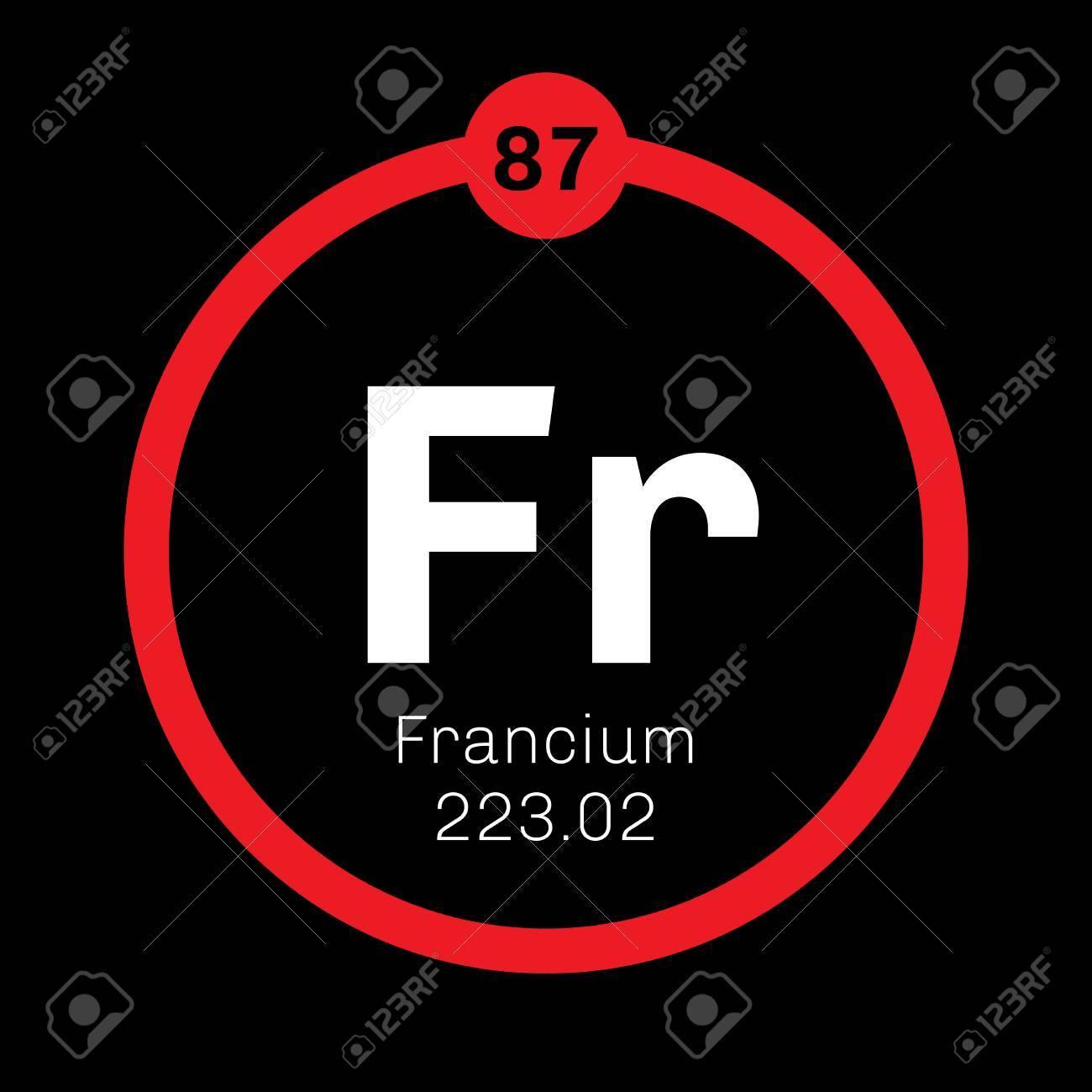Elemento qumico francio francio es un metal altamente radiactivo elemento qumico francio francio es un metal altamente radiactivo icono de color con el urtaz Image collections