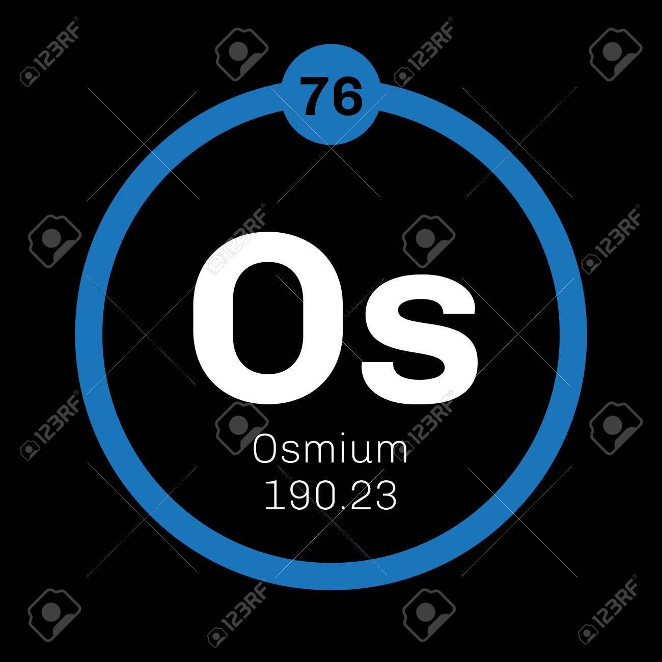 Osmium periodic table best table 2018 chemical element osmium from the periodic table symbol of eps urtaz Choice Image