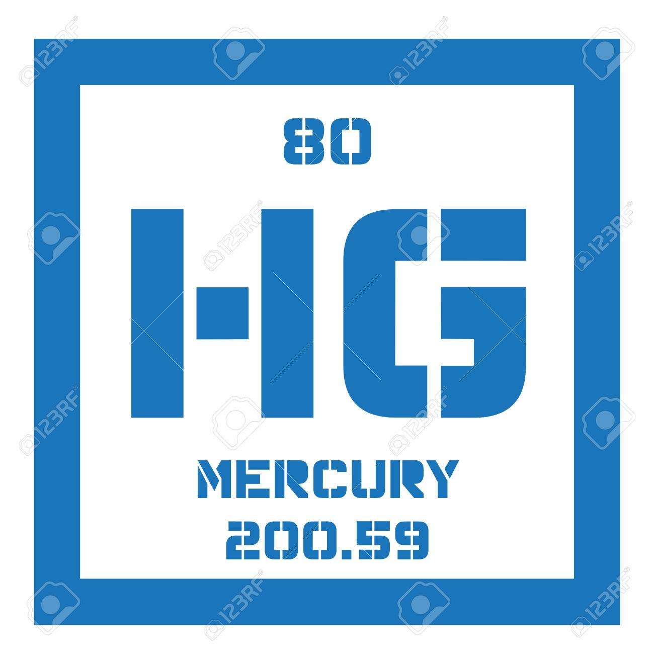 Periodic table symbol for mercury image collections periodic what is the abbreviation for mercury on periodic table mercury periodic table symbol choice image images gamestrikefo Images
