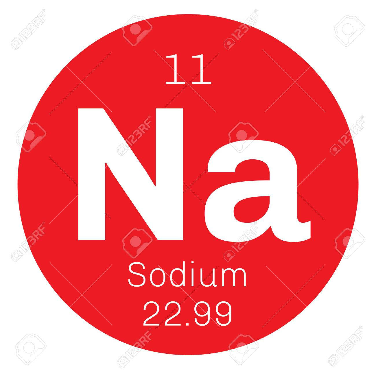 Sodium is a chemical element soft silver white highly reactive sodium is a chemical element soft silver white highly reactive metal one biocorpaavc