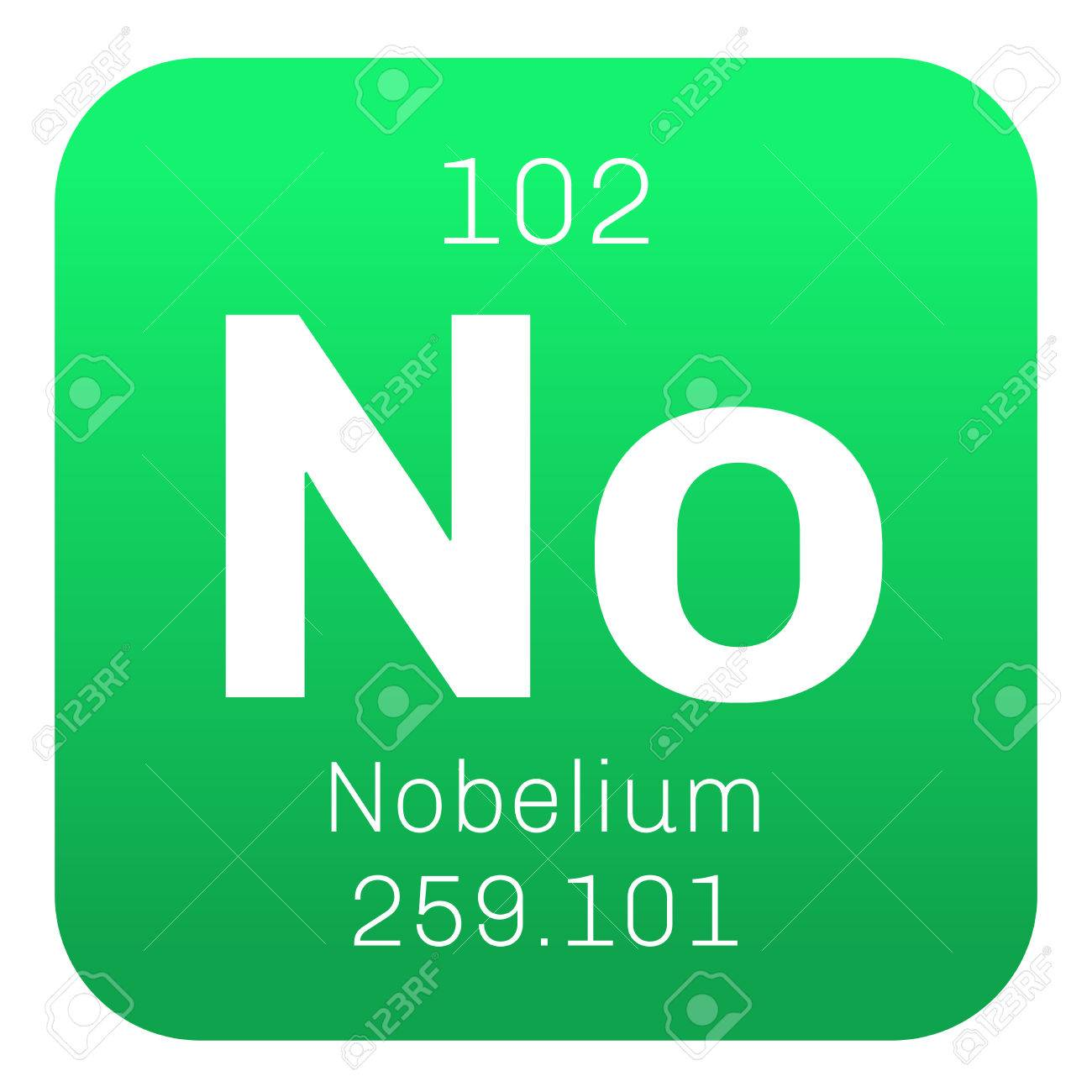 Nobelium chemical element nobelium is a radioactive metal chemical element of periodic table nobelium chemical element nobelium is a radioactive metal colored icon with atomic number and gamestrikefo Choice Image