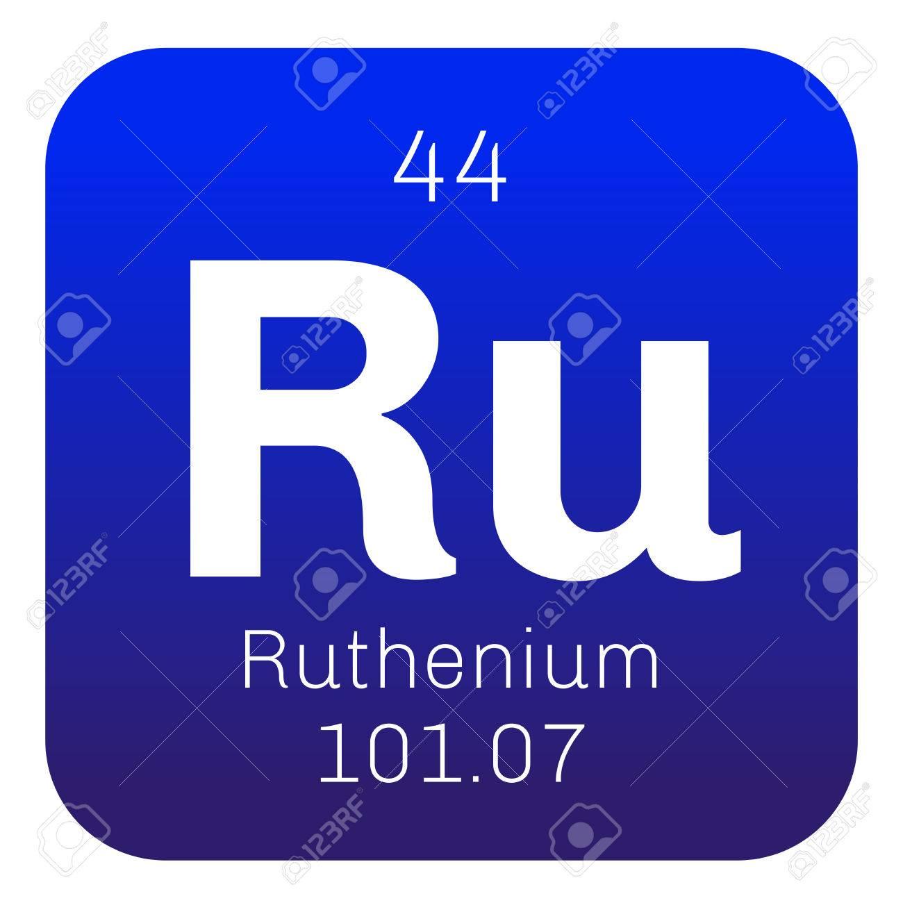 El rutenio es un elemento qumico metal de transicin raro el rutenio es un elemento qumico metal de transicin raro pertenece al grupo del urtaz Image collections