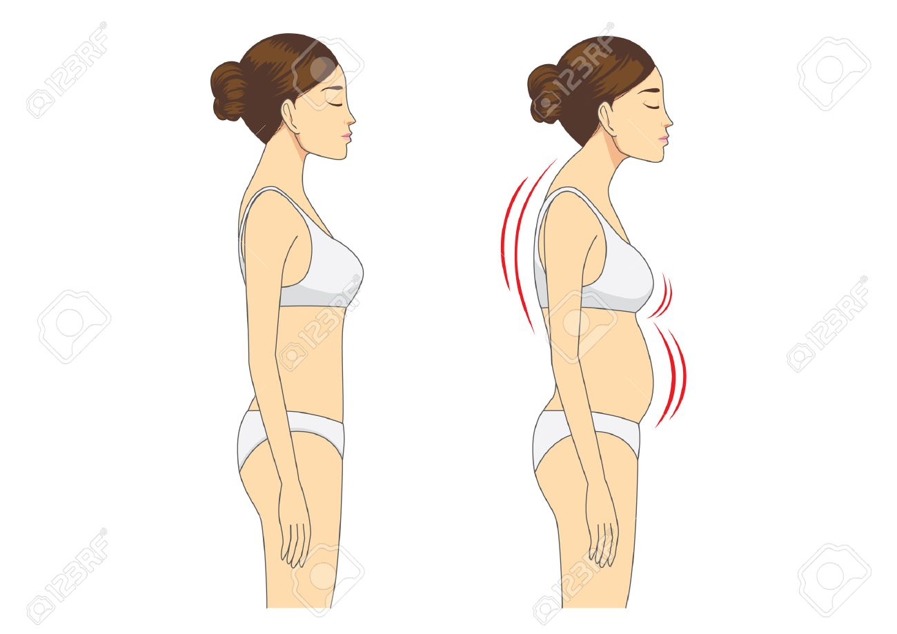 Incorrect standing posture make people have bad personality traits. - 50908097