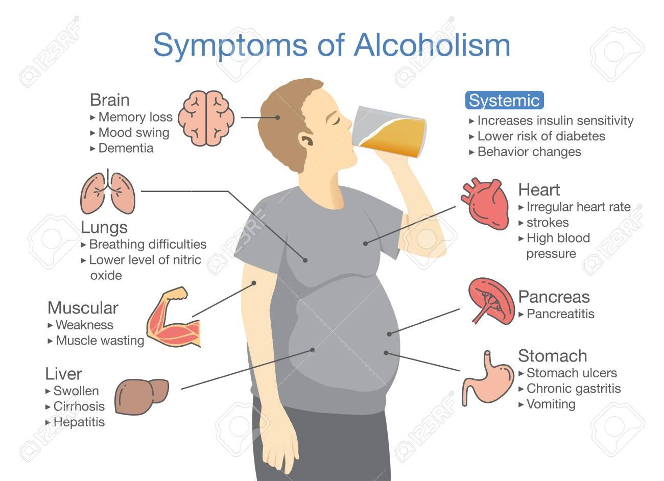 symptom of alcoholism patient illustration about health problemsymptom of alcoholism patient illustration about health problem of people with alcohol addiction stock