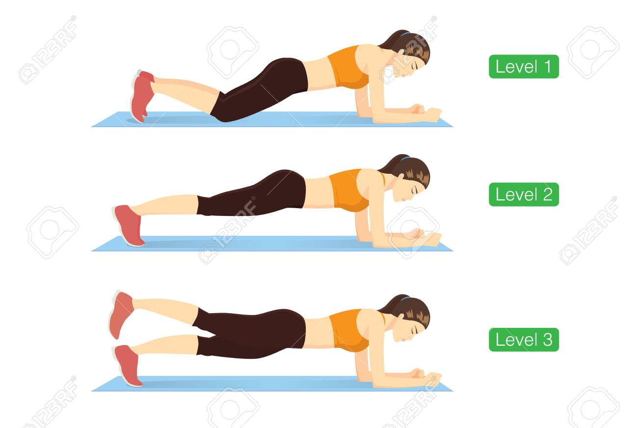 Different Levels Of Difficulty Of Doing The Plank Exercise Illustration Royalty Free Cliparts Vectors And Stock Illustration Image 121198567