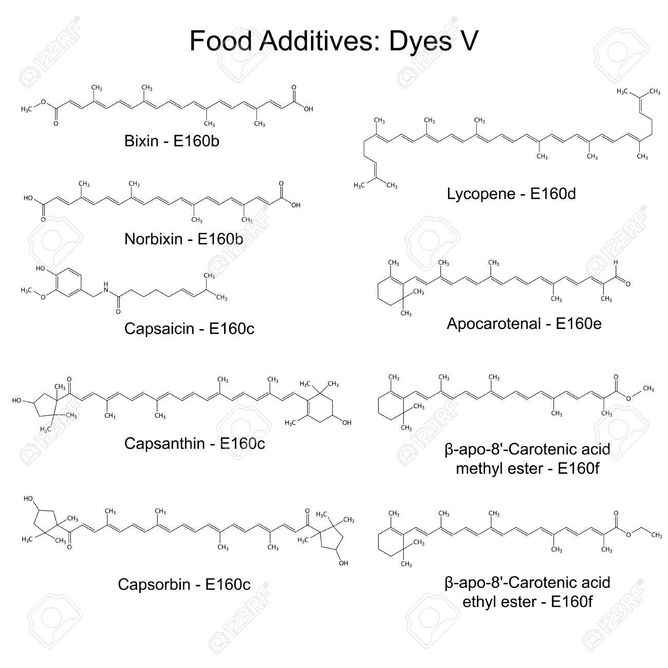 Food dyes - structural chemical formulas of food additives, fifth