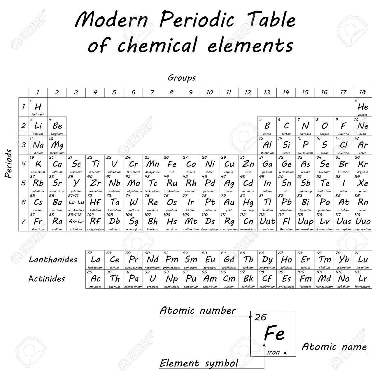 Tabla peridica de los elementos qumicos de dmitri ivanovich foto de archivo tabla peridica de los elementos qumicos de dmitri ivanovich mendeleev vector 2d eps 8 urtaz Choice Image
