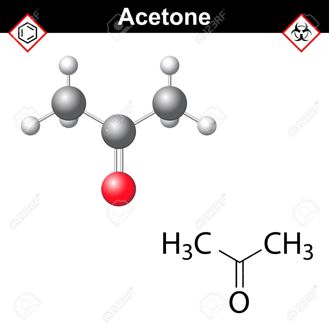 Acetone Molecule - Structural Chemical Formula And Model, One ...