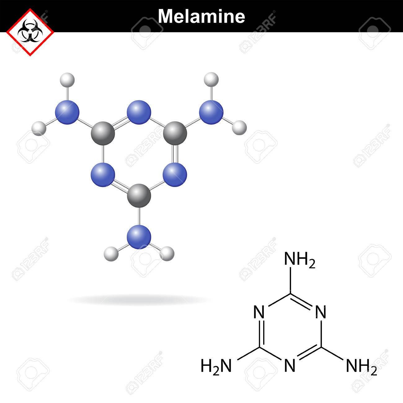 Melamina - falsificador del contenido de proteína en la leche y ...