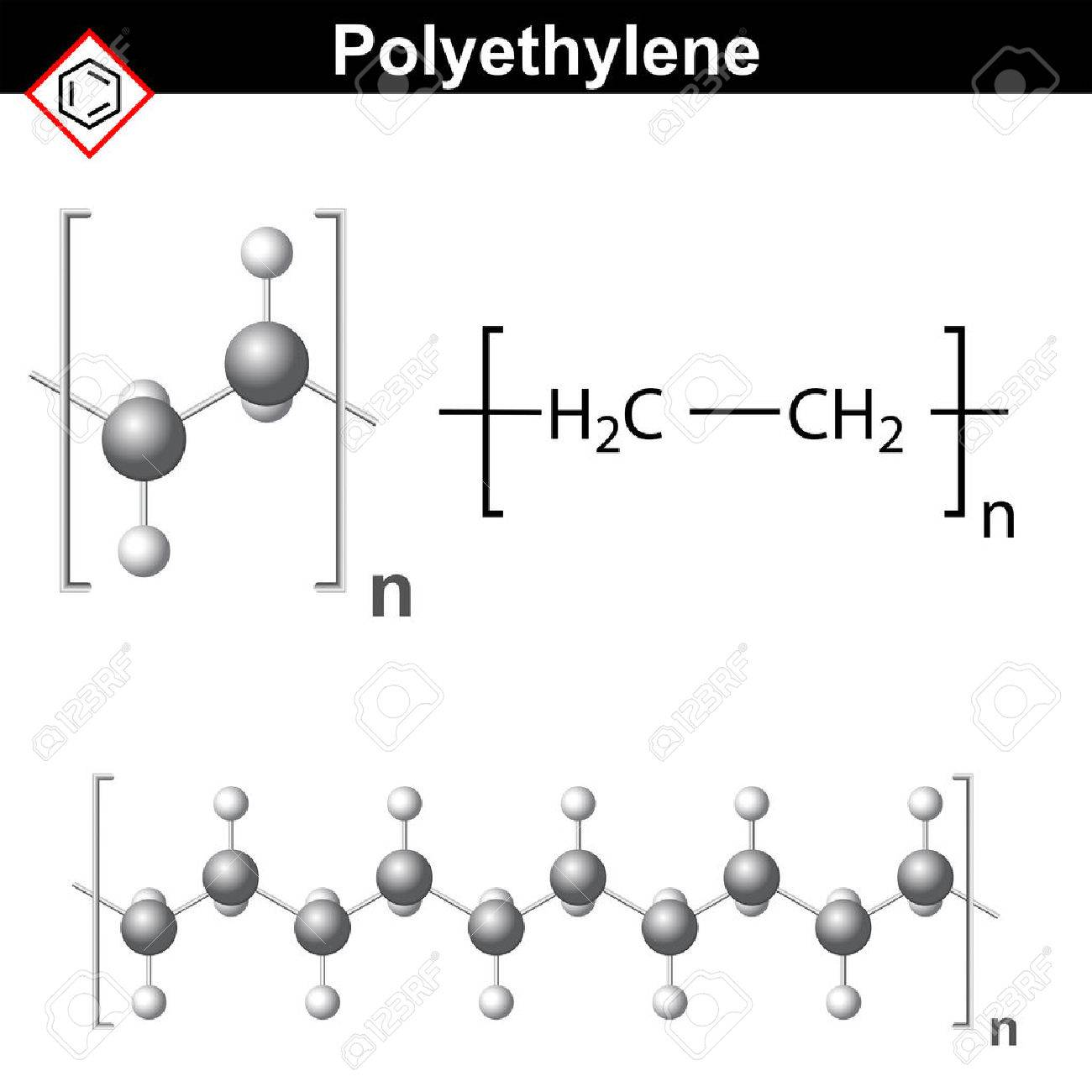 Structural chemical formula and model of polyethylene molecule - 45466631