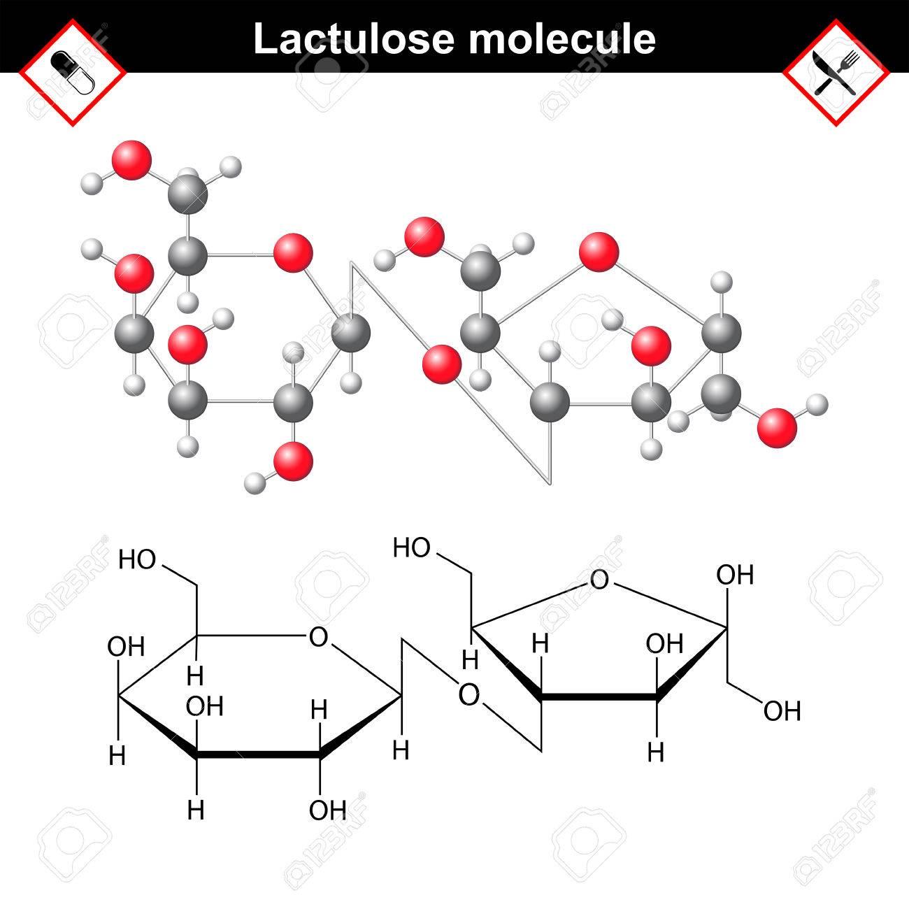 La Lactulosa Estructura Molecular Estereoisómero De La Lactosa Las Drogas Médicas 2d Y 3d Ilustración Vectorial
