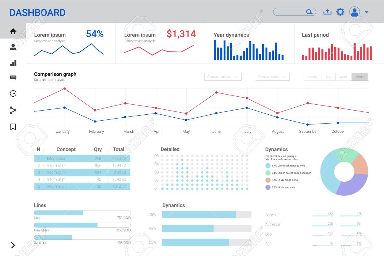 Admin dashboard design for website. Business, analytics and big data infographic template. Vector flat illustration. User panel design. - 144412722