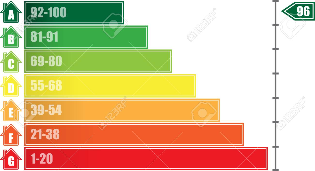 Energy efficiency graph Stock Vector - 16972028