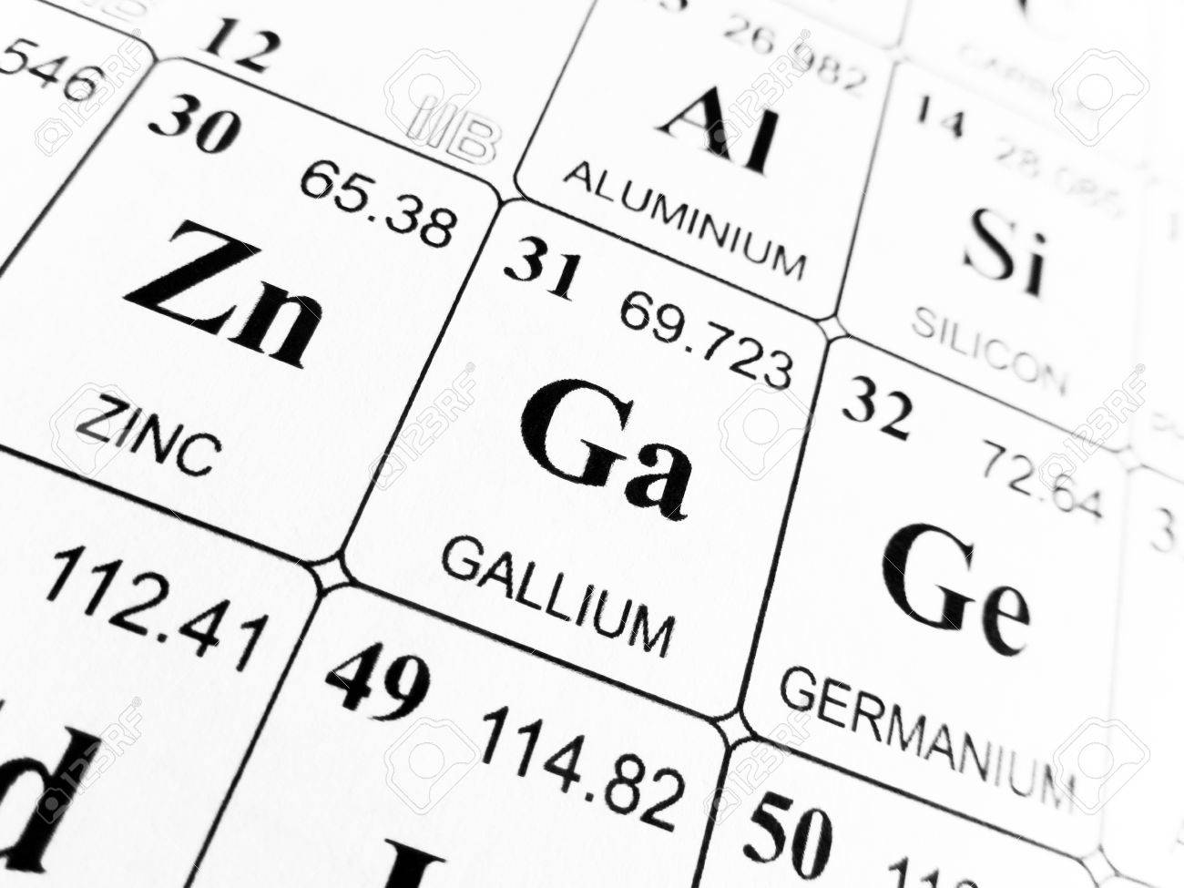 Periodic table aluminium choice image periodic table images gallium on the periodic table of the elements stock photo picture gallium on the periodic table gamestrikefo Gallery