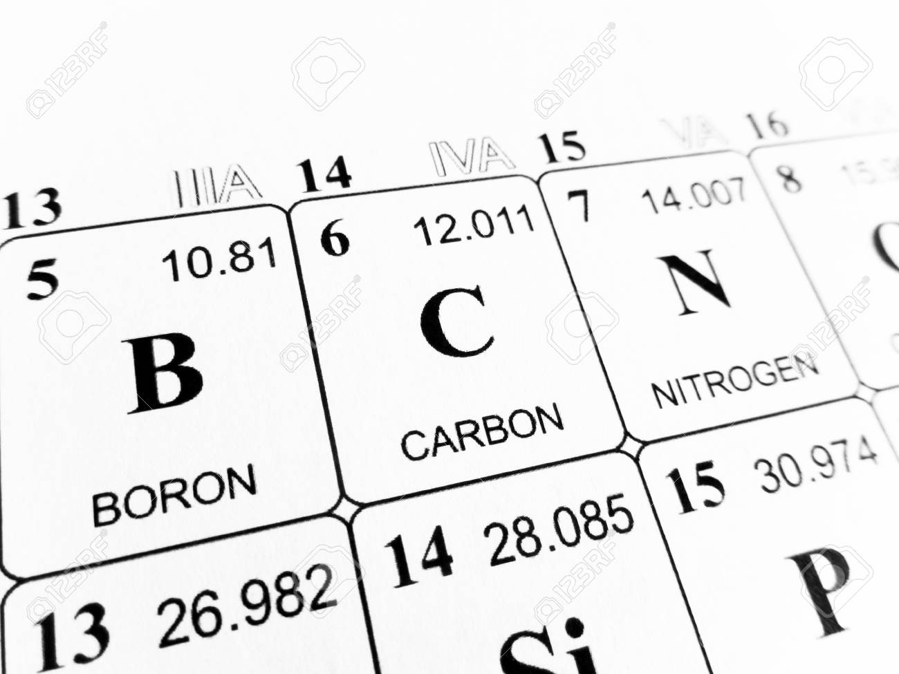 Carbon on the periodic table of the elements stock photo picture carbon on the periodic table of the elements stock photo 81554248 urtaz Choice Image