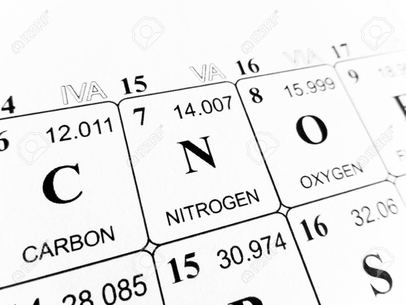 Oxygen element periodic table gallery periodic table images nitrogen element periodic table choice image periodic table images periodic table of nitrogen images periodic table gamestrikefo Images