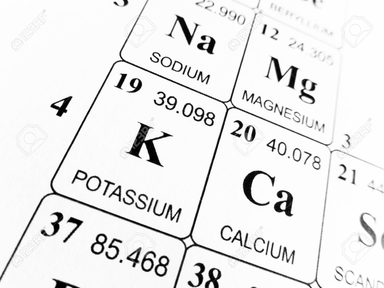 Potassium on the periodic table of the elements stock photo picture potassium on the periodic table of the elements stock photo 81556869 urtaz Images