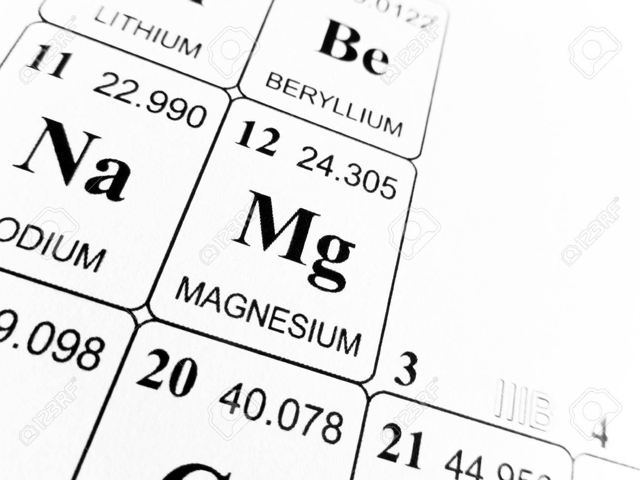 Magnesium on the periodic table of the elements stock photo magnesium on the periodic table of the elements stock photo 81223342 gamestrikefo Images