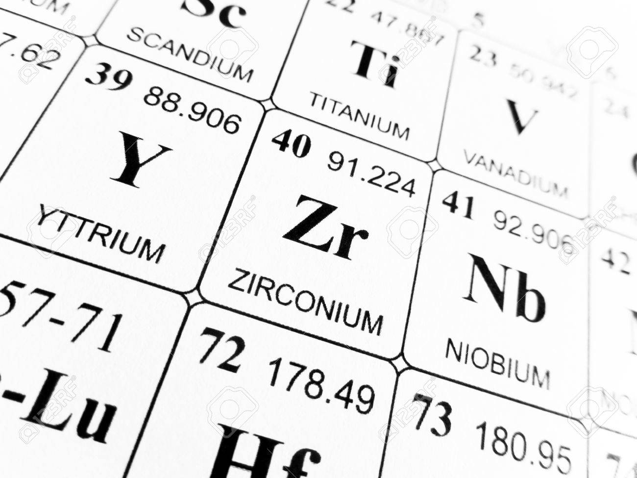Yttrium on the periodic table image collections periodic table zirconium in periodic table images periodic table images zirconium in periodic table images periodic table images gamestrikefo Images
