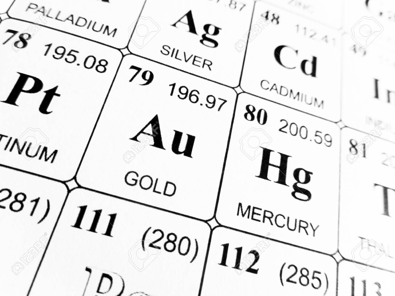 Gold on the periodic table of the elements stock photo picture and gold on the periodic table of the elements stock photo 83825623 urtaz Image collections