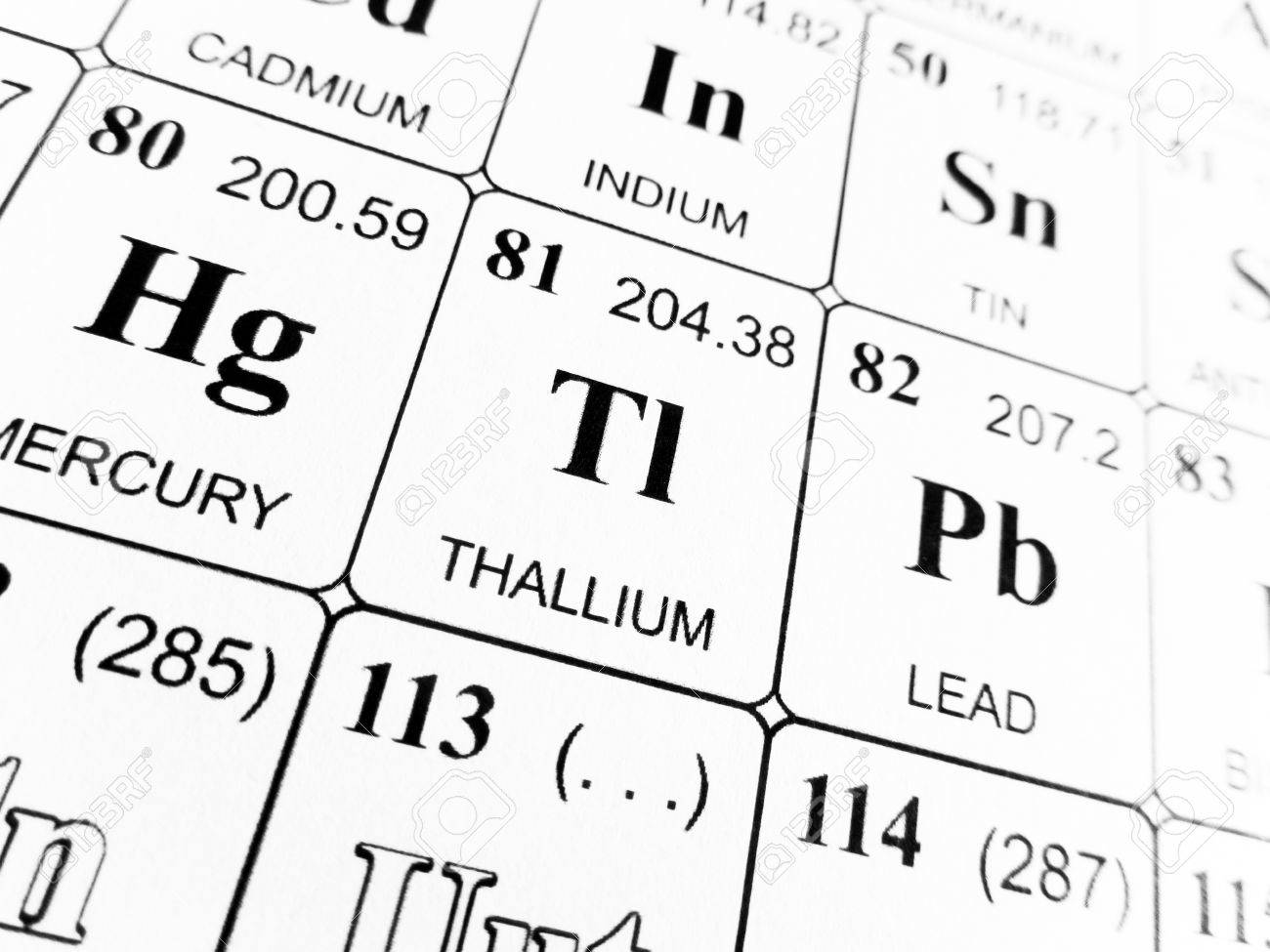 Periodic table lead gallery periodic table images thallium on the periodic table of the elements stock photo thallium on the periodic table of gamestrikefo Image collections