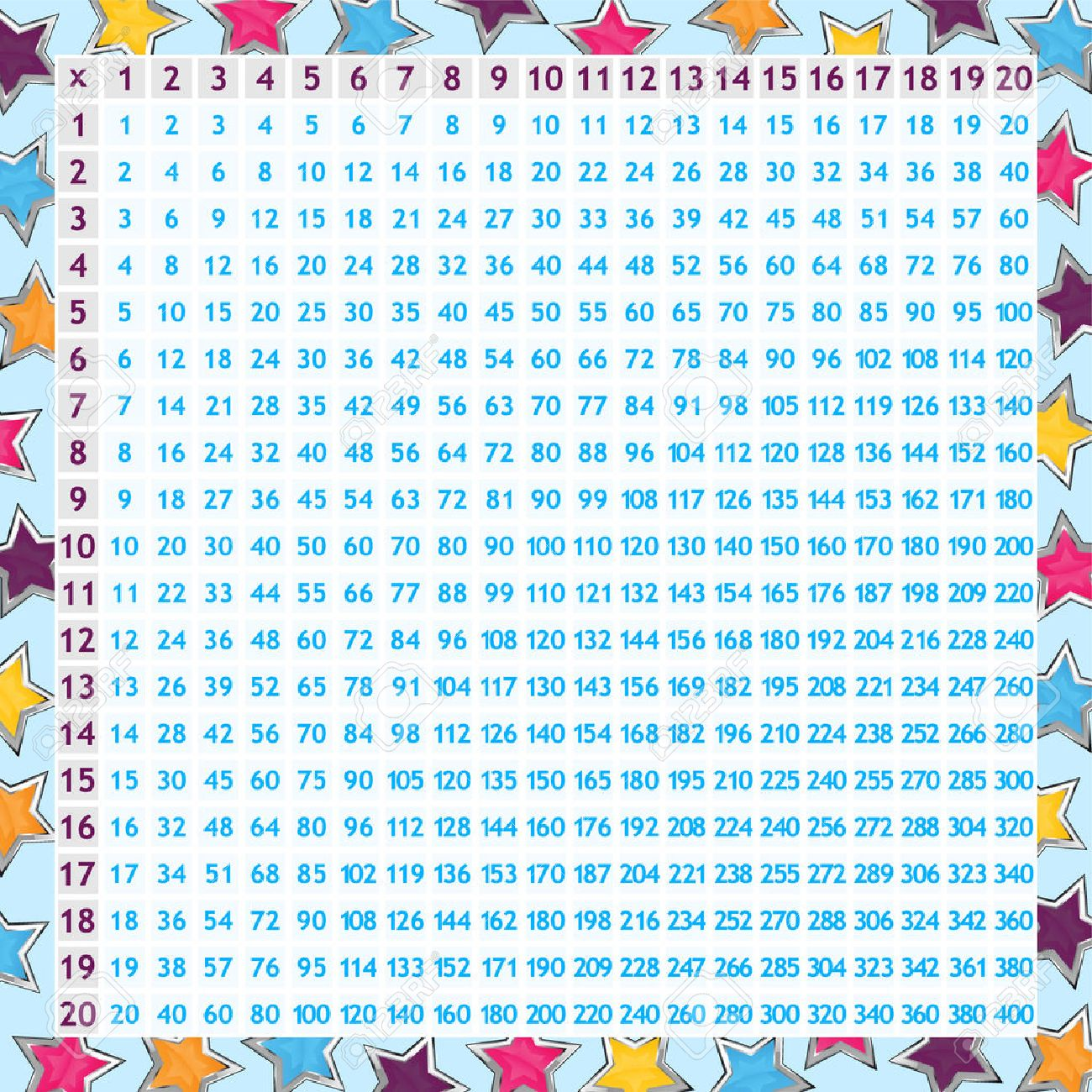 Multiplication chart royalty free cliparts vectors and stock multiplication chart nvjuhfo Images