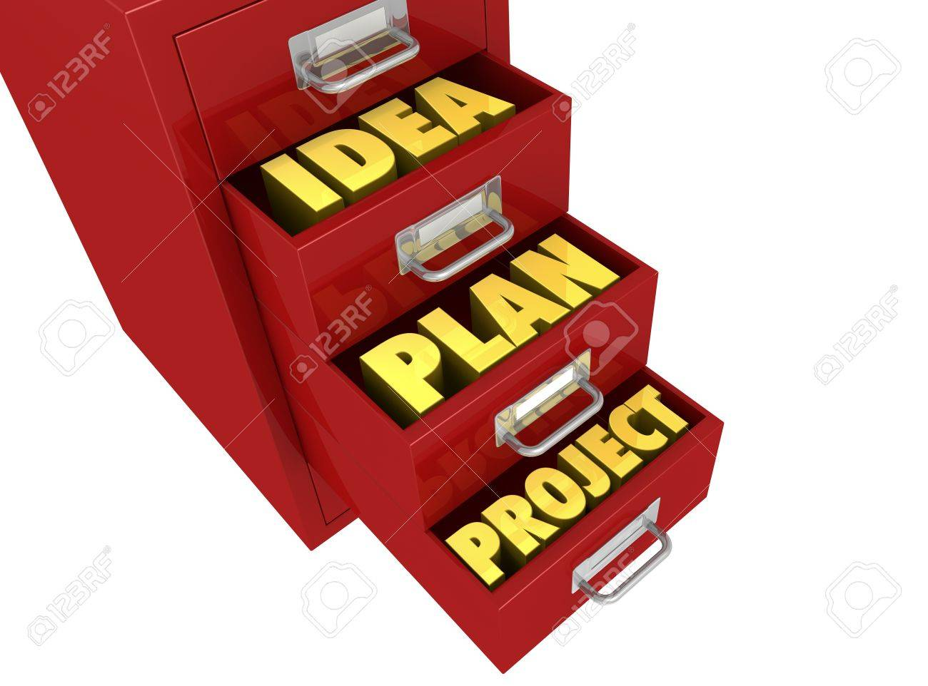 one file drawer with three drawers open and the words: IDEA, PLAN, PROJECT, inside them (3d render) Stock Photo - 10598680