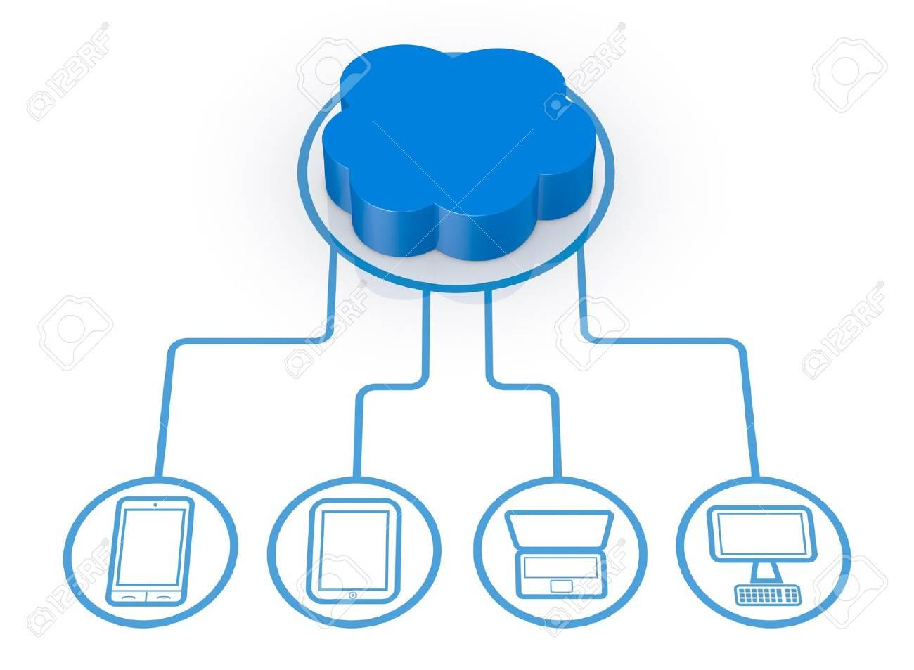 Ein Cloud-Computing-Symbol, Um Mehrere Elektronische Geräte (3d ...