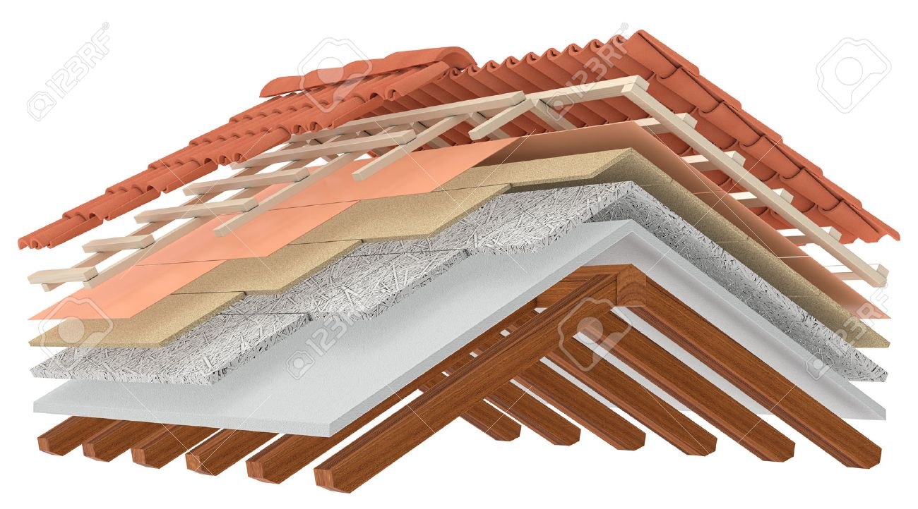 cross-section of a house roof. All the layers are visible. thermal  insulation
