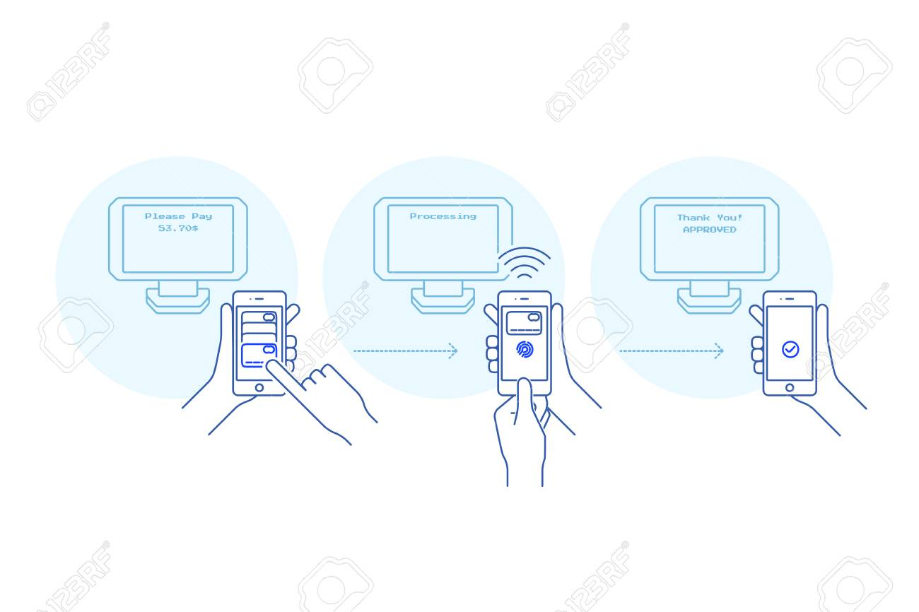 Outline Flat Illustration Of Three Steps For Nfc Payment