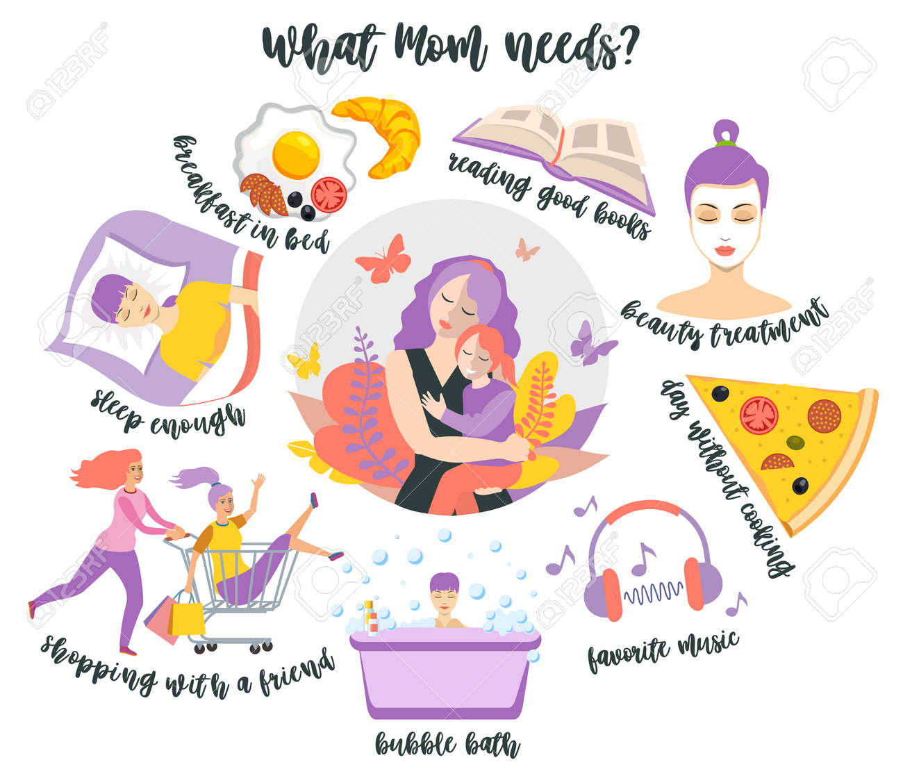 Mommy burnout prevention. What mom needs. Infographics. Concept illustration of self care. Every mama desire good sleep, reading, tasty food, bath, relaxing, music and communication. - 169743694