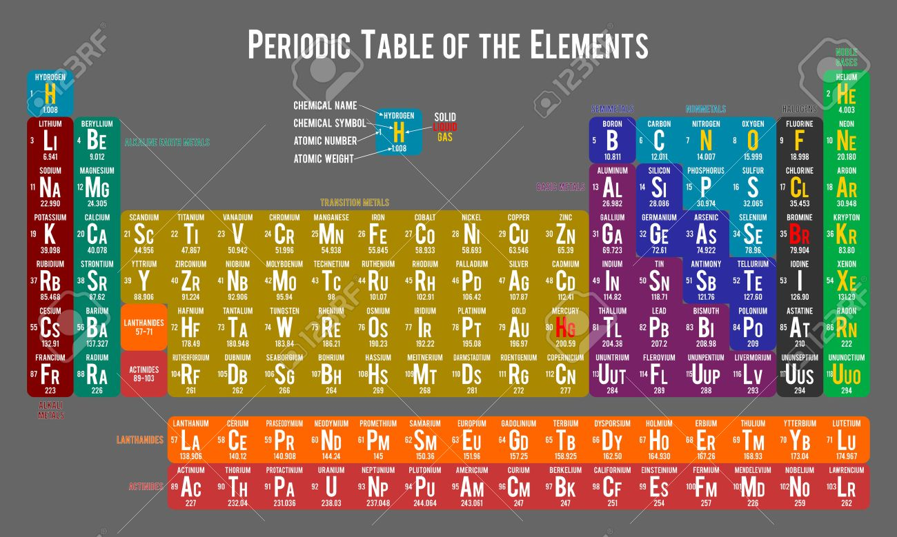 Periodic table of the elements on light grey background royalty free periodic table of the elements on light grey background stock vector 39789019 urtaz Images