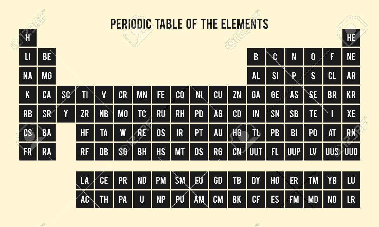 Periodic table of the elements chemical symbols royalty free periodic table of the elements chemical symbols stock vector 40730584 urtaz Image collections
